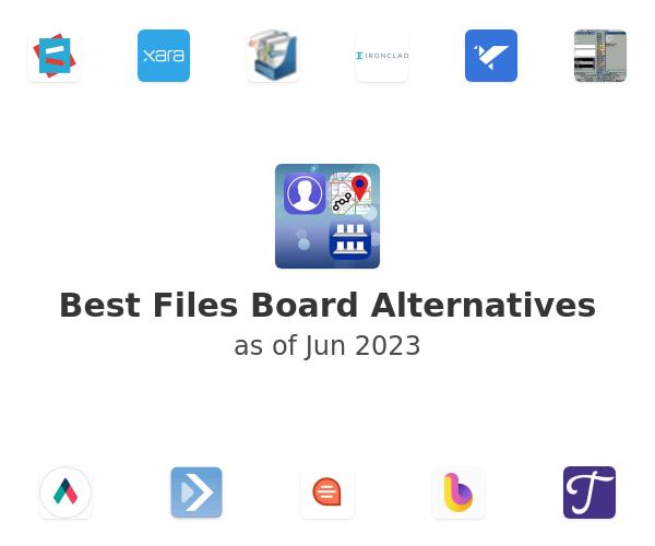 Best Files Board Alternatives