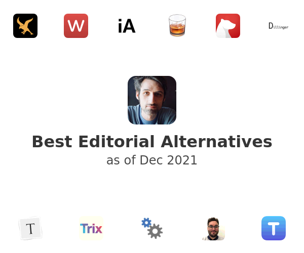 Best Editorial Alternatives