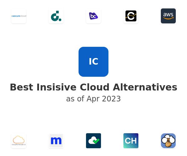 Best Insisive Cloud Alternatives