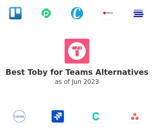 Best Toby for Teams Alternatives