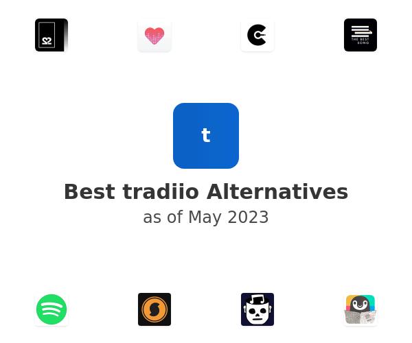Best tradiio Alternatives