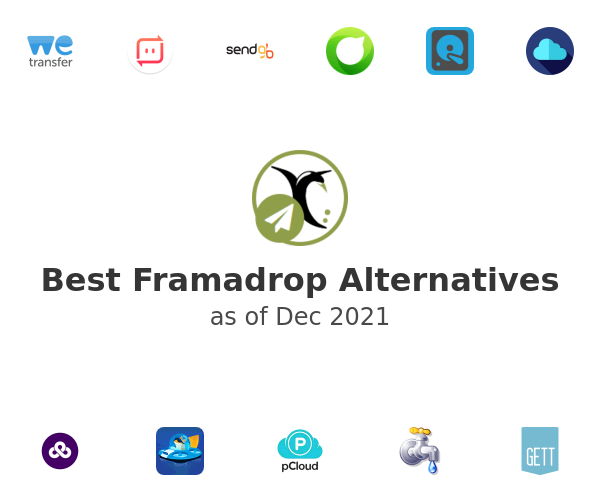 Best Framadrop Alternatives