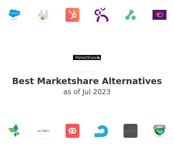 Best Marketshare Alternatives
