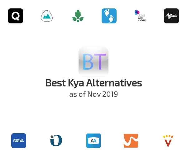 Best Kya Alternatives