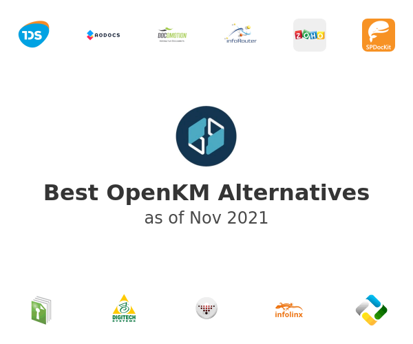 Best OpenKM Alternatives