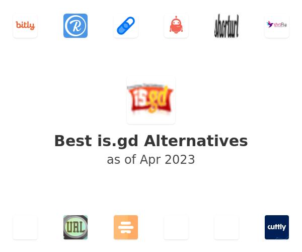 Best is.gd Alternatives