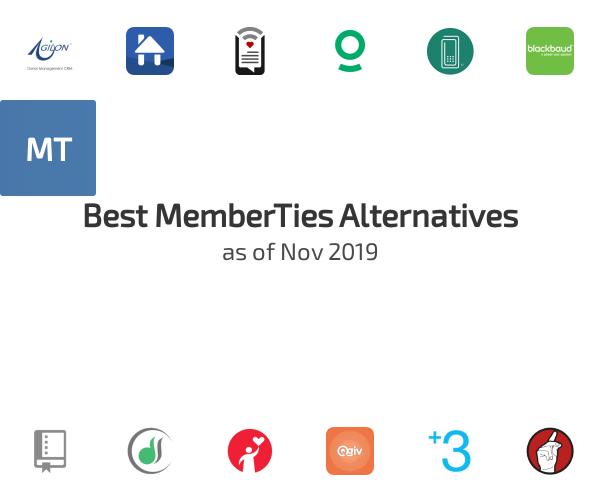 Best MemberTies Alternatives