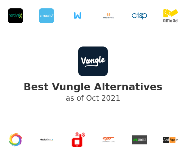 Best Vungle Alternatives