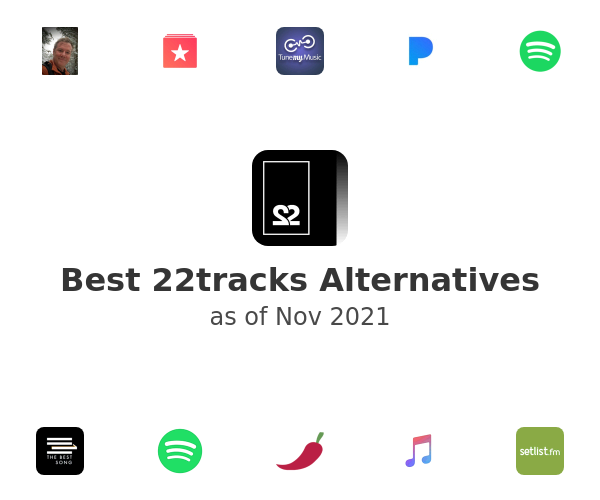 Best 22tracks Alternatives