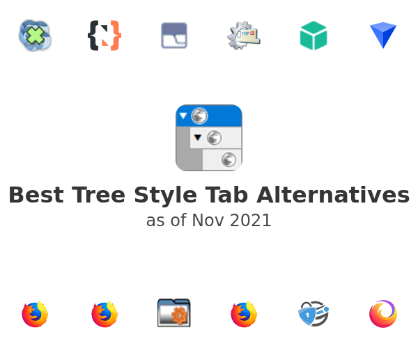 Best Tree Style Tab Alternatives