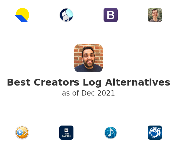 Best Creators Log Alternatives
