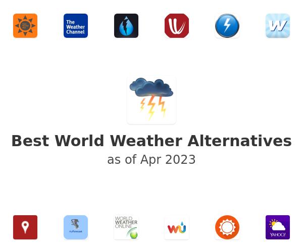 Best World Weather Alternatives