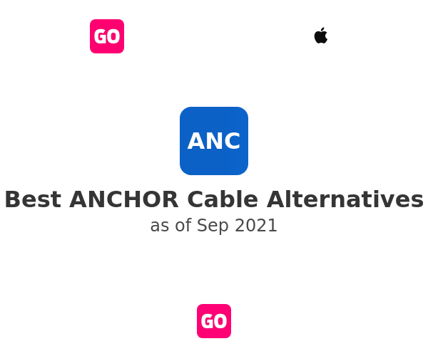 Best ANCHOR Cable Alternatives