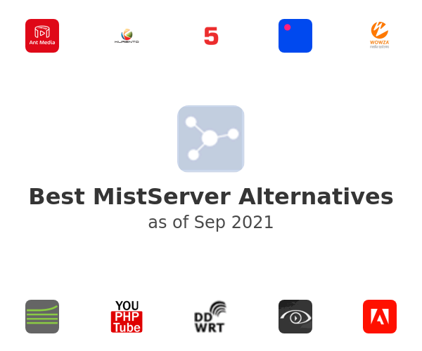 Best MistServer Alternatives