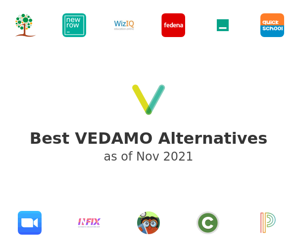 Best VEDAMO Alternatives