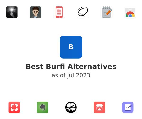Best Burfi Alternatives