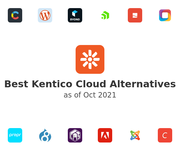 Best Kentico Cloud Alternatives