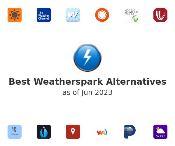 Best Weatherspark Alternatives