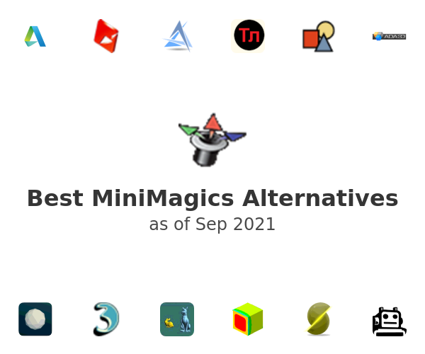 Best MiniMagics Alternatives