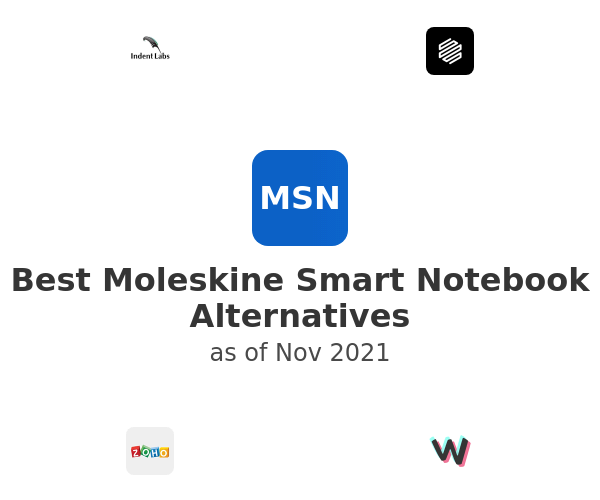 Best Moleskine Smart Notebook Alternatives