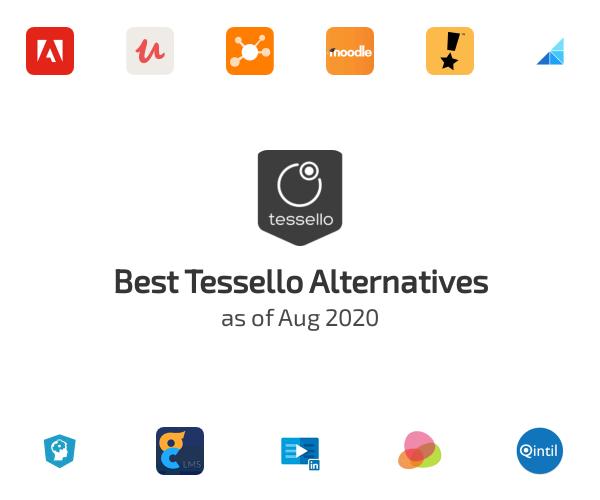 Best Tessello Alternatives