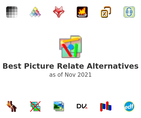 Best Picture Relate Alternatives