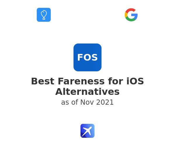 Best Fareness for iOS Alternatives