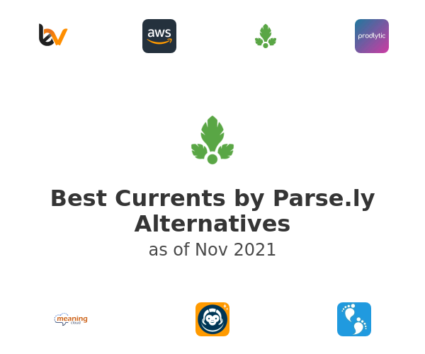 Best Currents by Parse.ly Alternatives