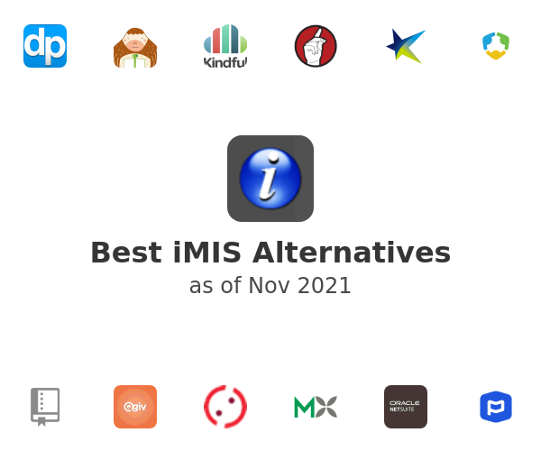 Best iMIS Alternatives
