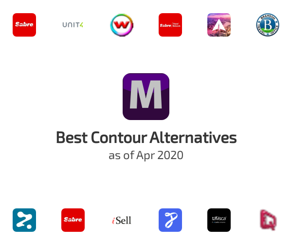 Best Contour Alternatives