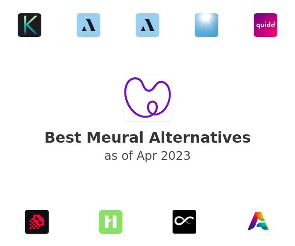 Best Meural Alternatives