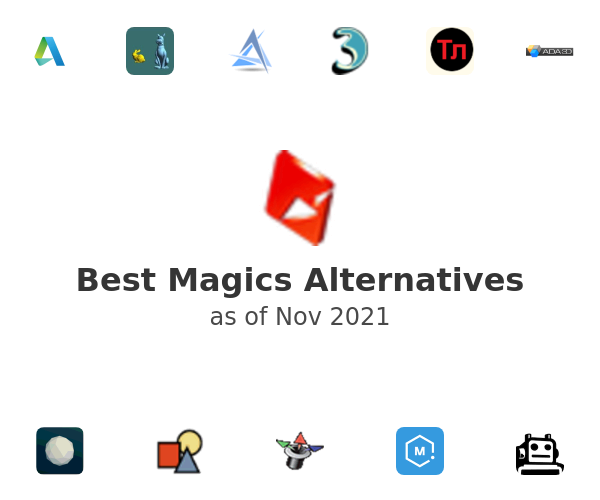 Best Magics Alternatives