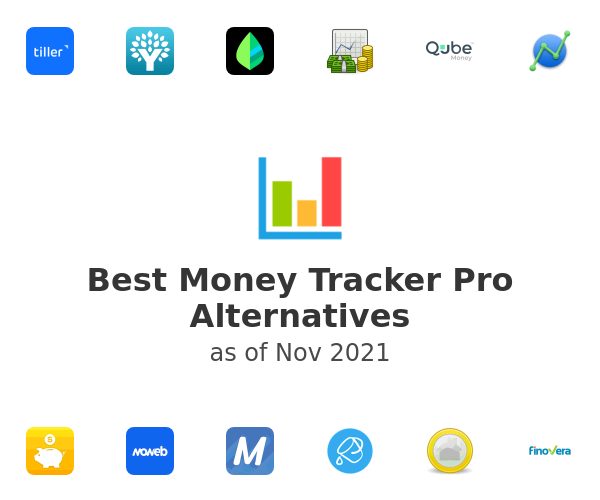Best Money Tracker Pro Alternatives