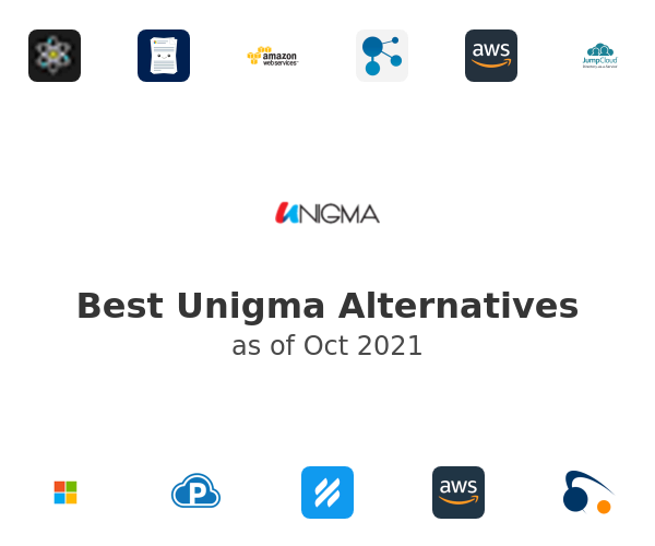 Best Unigma Alternatives
