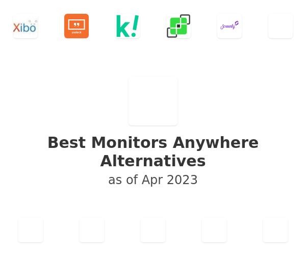 Best Monitors Anywhere Alternatives