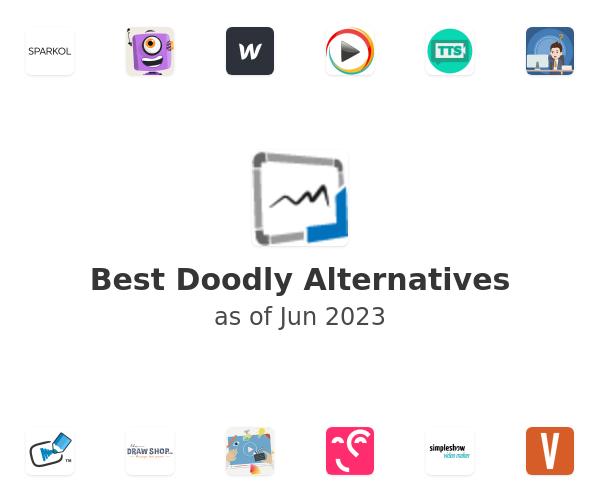 Best Doodly Alternatives