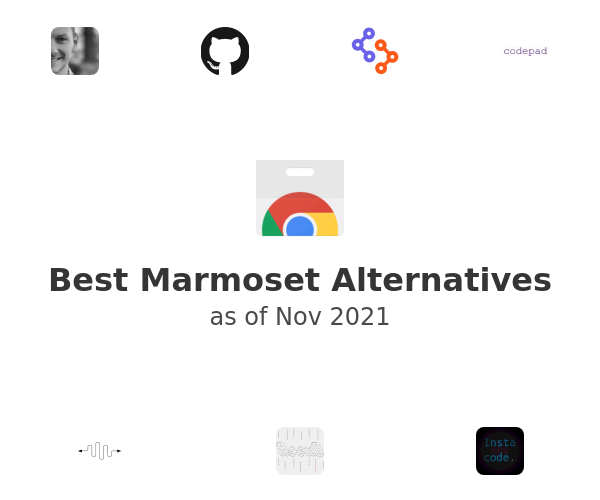 Best Marmoset Alternatives