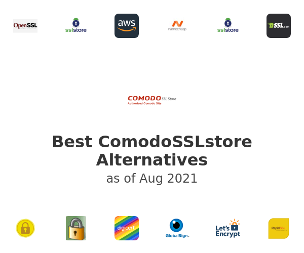 Best ComodoSSLstore Alternatives
