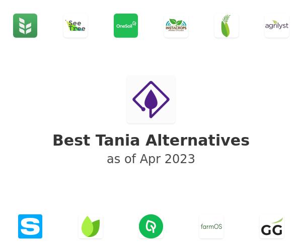 Best Tania Alternatives