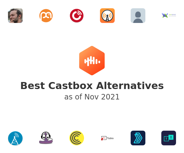 Best Castbox Alternatives