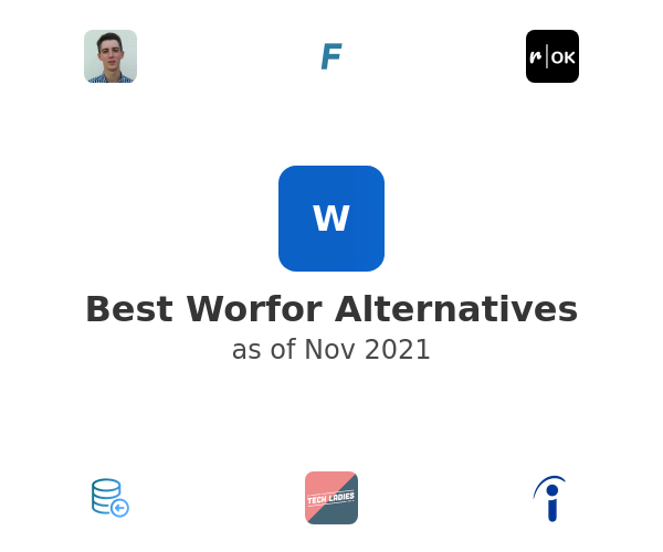 Best Worfor Alternatives