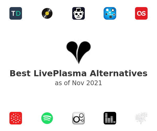 Best LivePlasma Alternatives