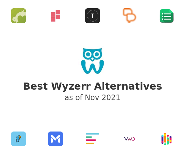 Best Wyzerr Alternatives