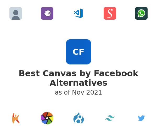 Best Canvas by Facebook Alternatives