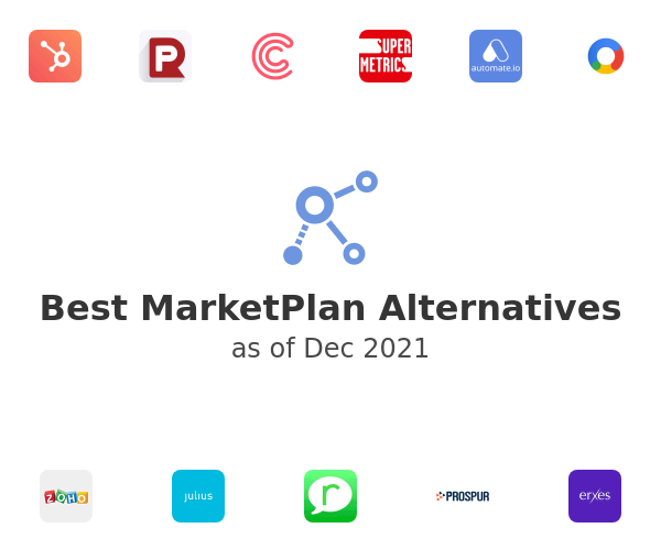 Best MarketPlan Alternatives