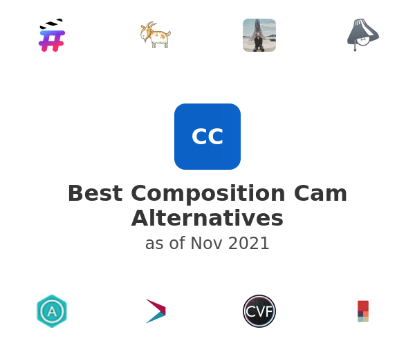 Best Composition Cam Alternatives