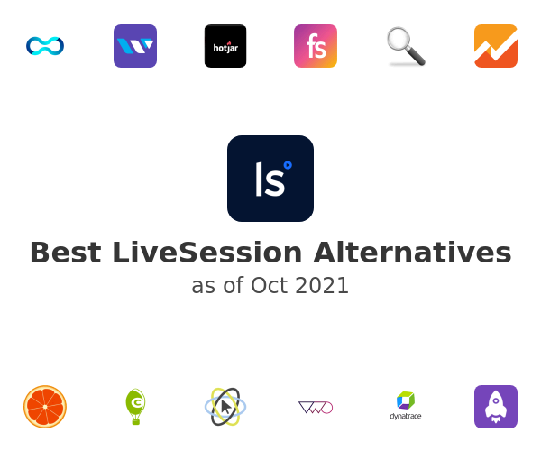 Best LiveSession Alternatives