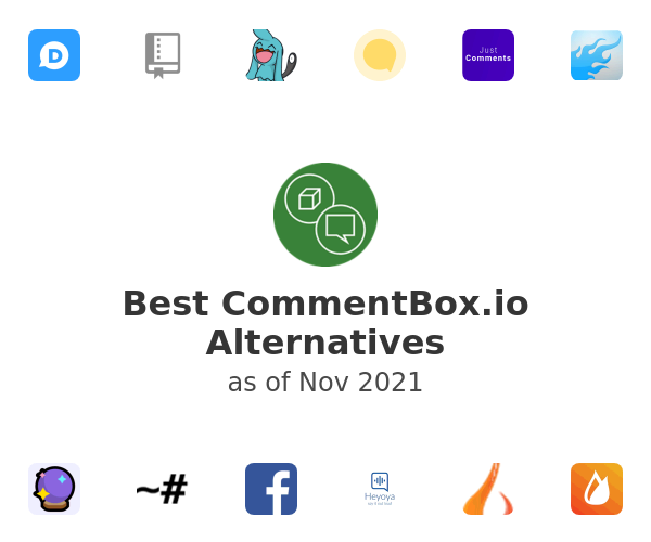 Best CommentBox.io Alternatives