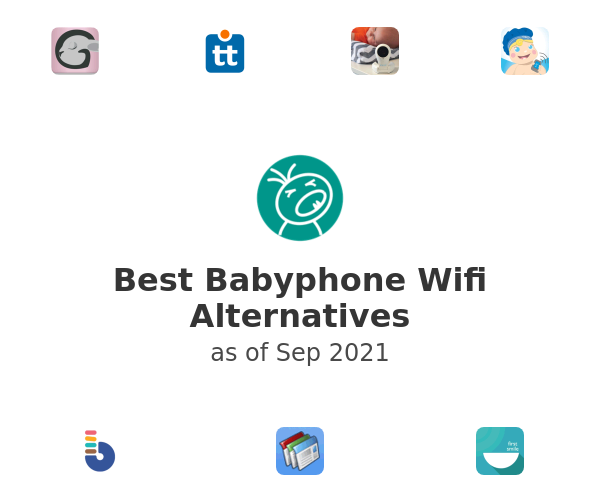 Best Babyphone Wifi Alternatives