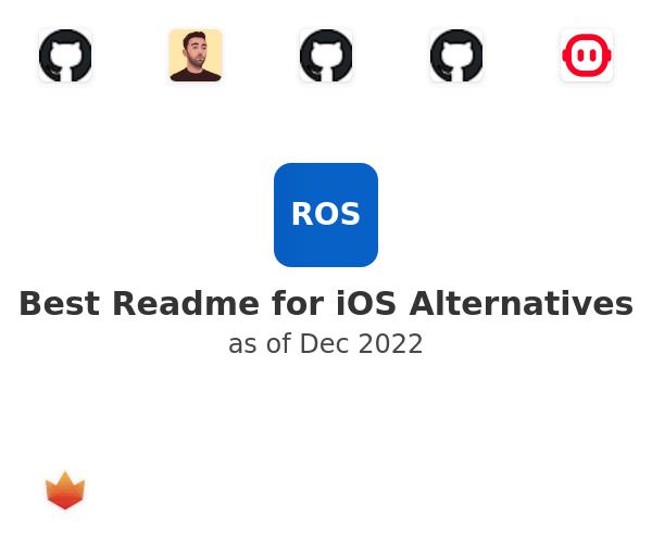 Best Readme for iOS Alternatives
